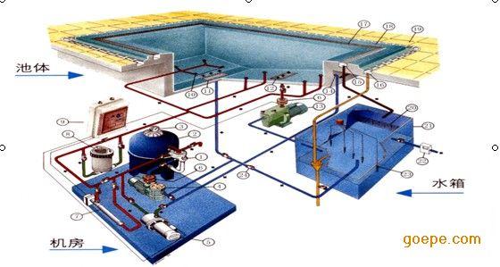 渭南游泳池水处理设备